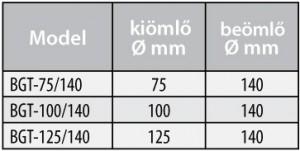 bg-140-tab
