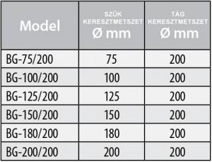 bg-200-tab